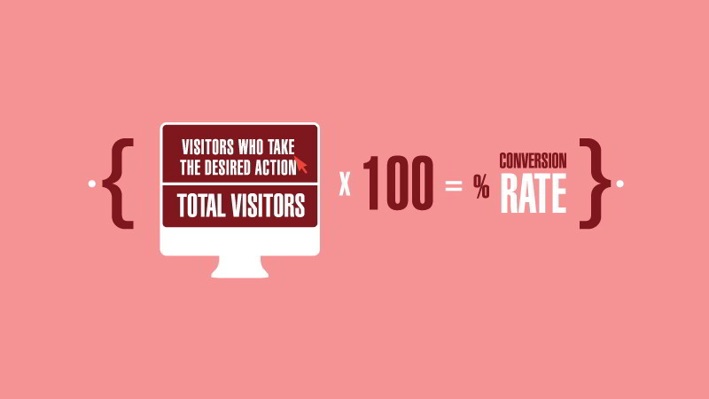 10 Ways to Improve Your Website Conversion Rate