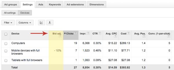 bid adjustment devices adwords
