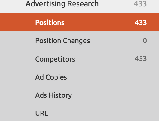 advertising research semrush review