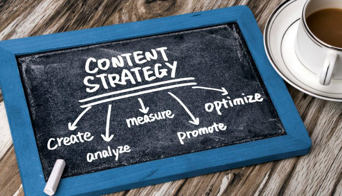 developing content marketing writing strategy