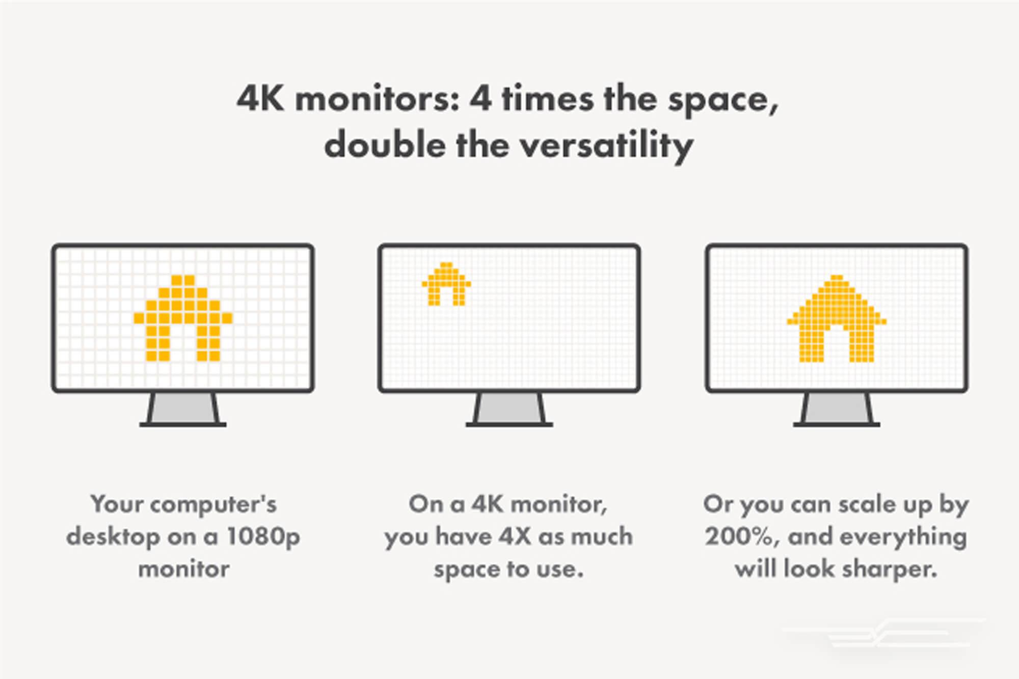 4k monitor details