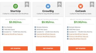 best siteground wordpress hosting