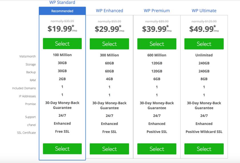 bluehost cheap wordpress hosting