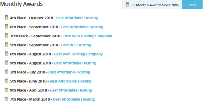 HostReview Monthly Best Web Hosting Company Awards