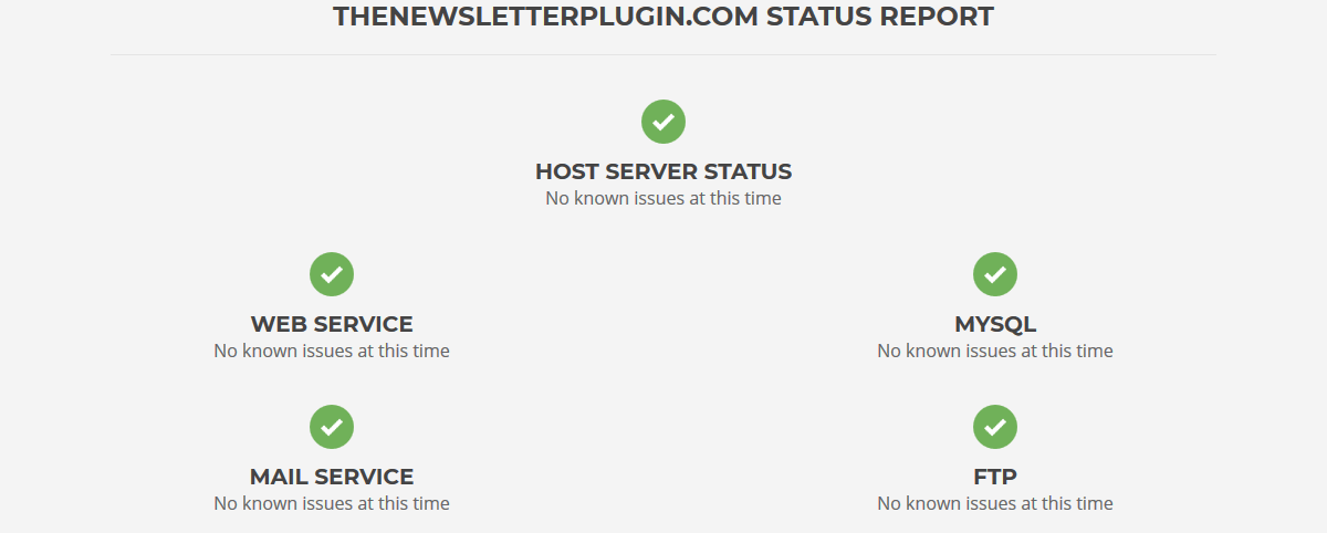 Uptime Report SiteGround Test 2