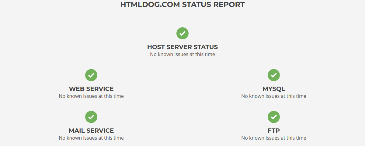 Uptime Report SiteGround