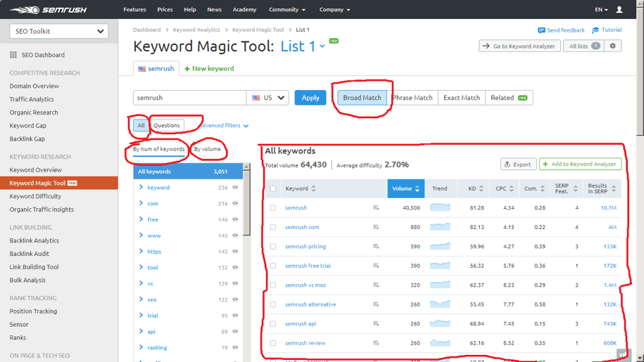 keyword magic tool broad match semrush