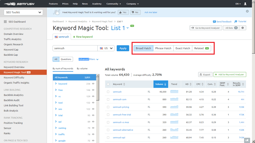 keyword magic tool keyword types semrush