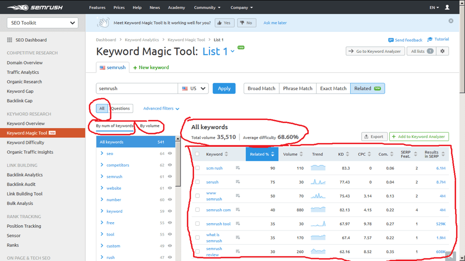 semrush keyword magic tool 1