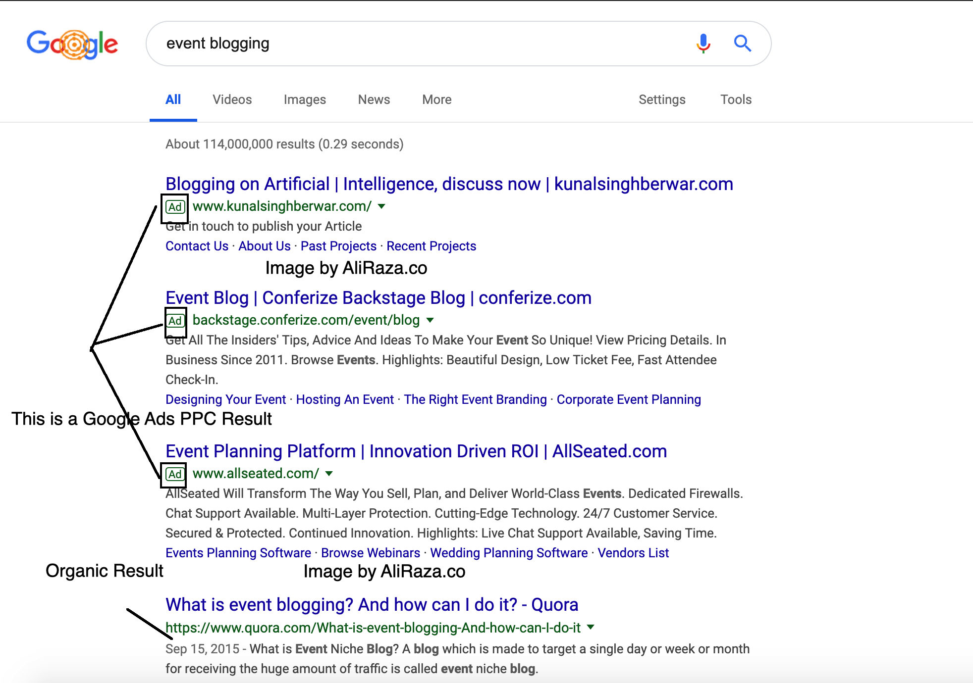 Google Ads vs SEO