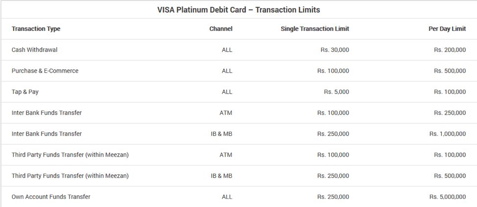 meezan debit card useage limit